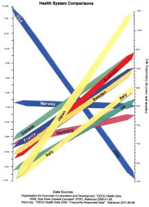 Health_systems_comparison_OECD_2008